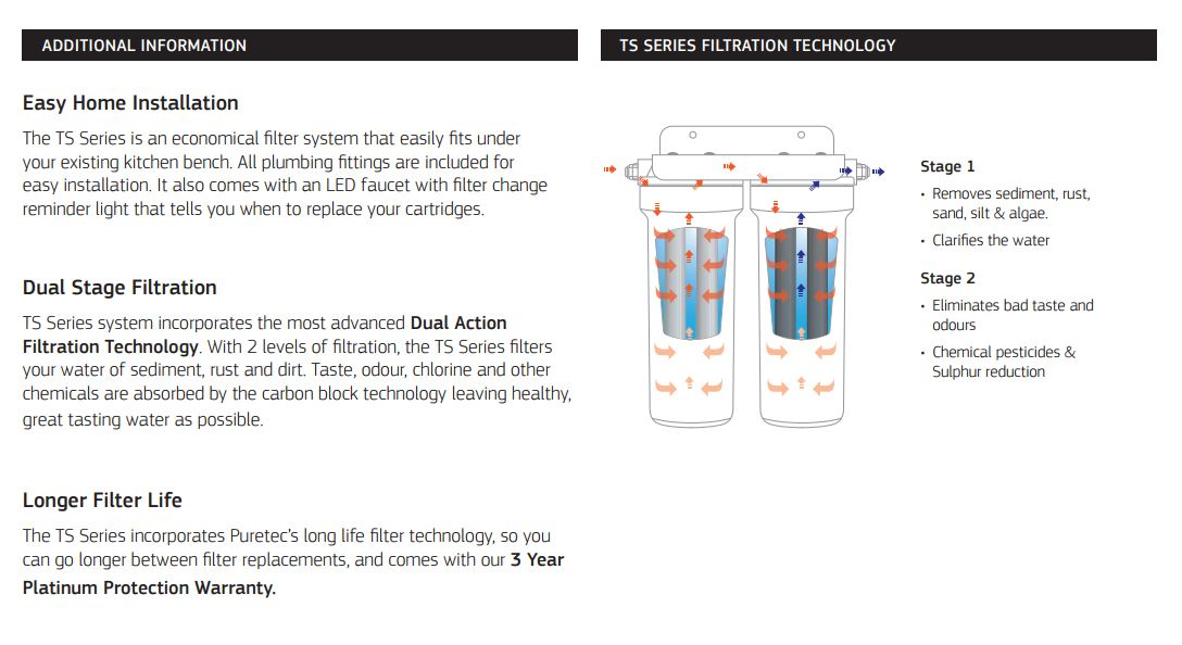 TS100 Twin Undersink Filter System